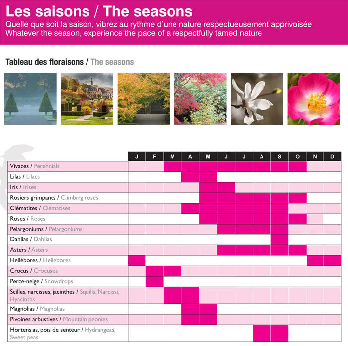 Les 4 saisons aux jardins de valloires
