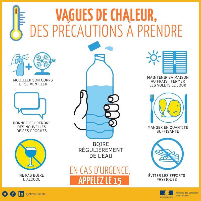 precautions canicule